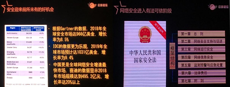 启明星辰(重庆)合作伙伴大会提出网络安全进入有法可依阶段